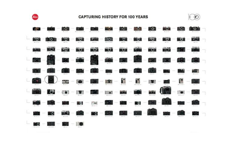 Leica History