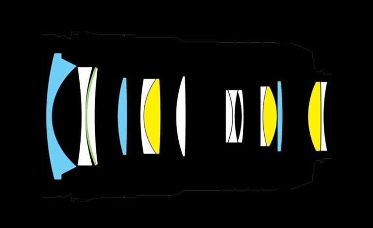 "Nikkor ""The Eyes of Nikon"""